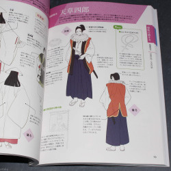 How to Draw Japanese and Western Clothing