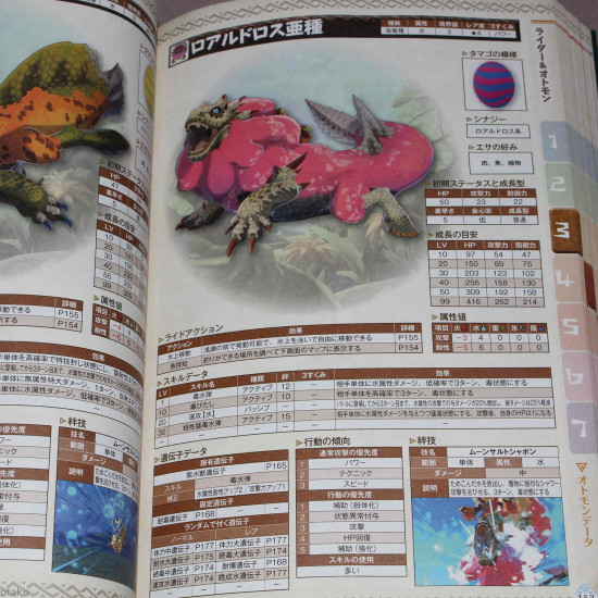 Monster Hunter Stories - Official Guide Book