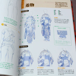 How to Draw Clothes - Anime Art Guide Book