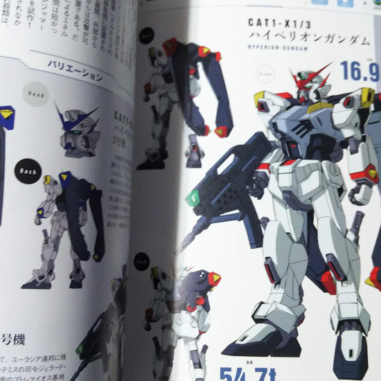 Mobile Suit Zenshu 14 GAT Series and ORB