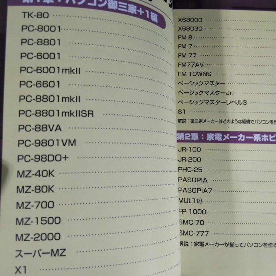 Hobby Personal Computer  Catalogue