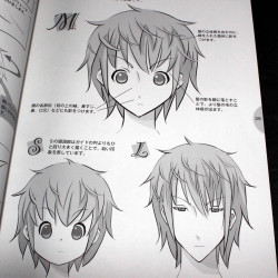 How to Draw Manga - Japan Moe Character - Face and Body